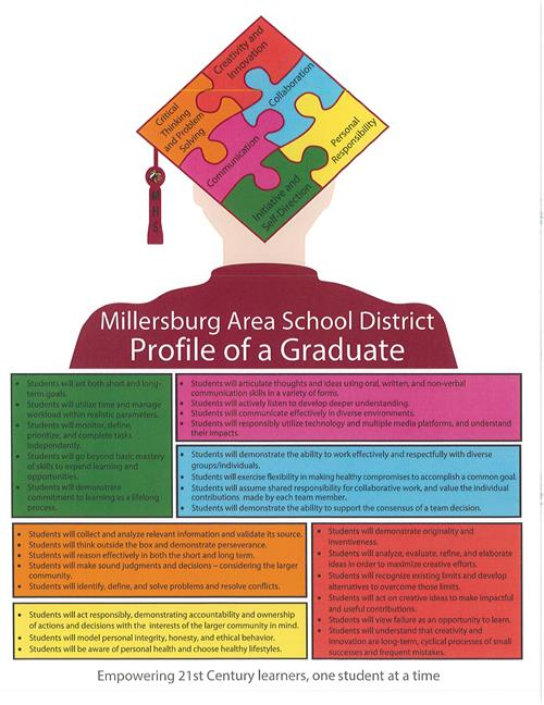 Profile of a Graduate